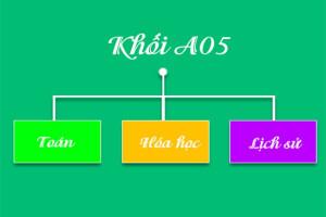 khoi-a5-gom-nhung-mon-gi-nganh-gi